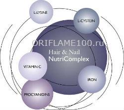 Средство против выпадения волос Орифлейм