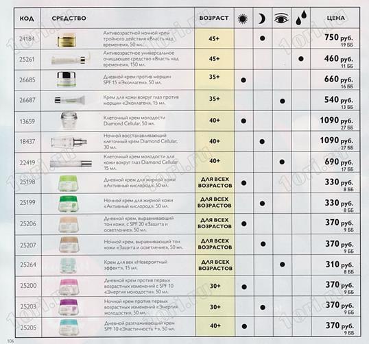 орифлейм-каталог-1-2014-105
