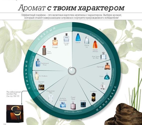 Орифлейм-каталог-4-2014-124