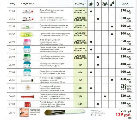 орифлейм-каталог-10-2014-48