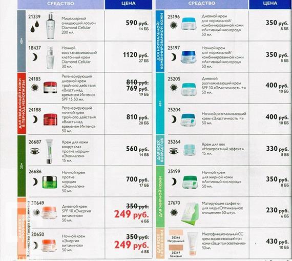 Орифлейм-каталог-12-2014-72