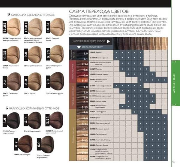 каталог-орифлейм-16-2016-126
